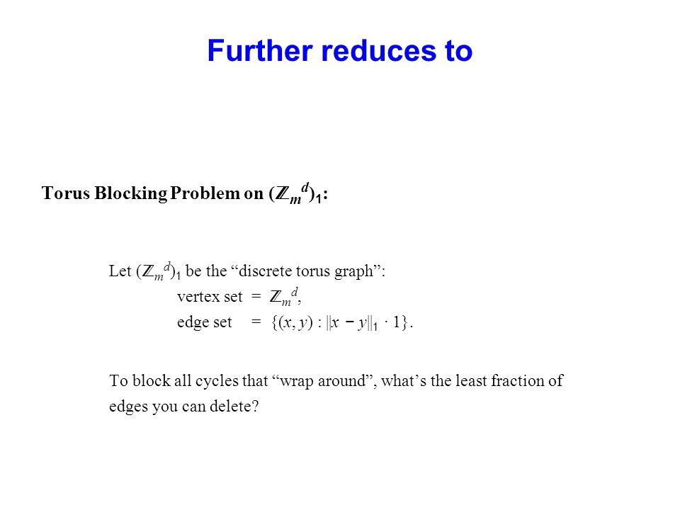 Further reduces to Torus Blocking Problem on ( m d ) 1 : Let ( m d ) 1 be the discrete torus graph: vertex set = m d, edge set = {(x, y) : ||x y|| 1 ·