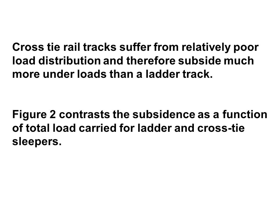 Cross tie rail tracks suffer from relatively poor load distribution and therefore subside much more under loads than a ladder track. Figure 2 contrast