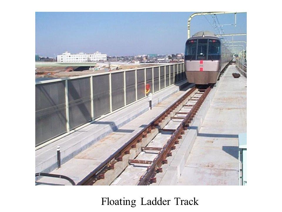 Floating Ladder Track