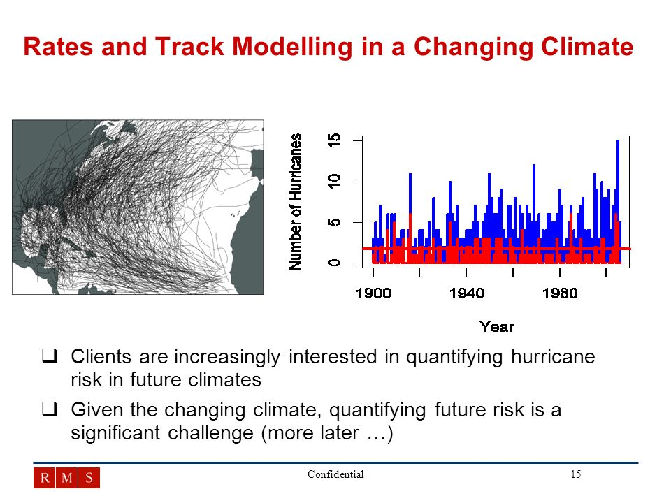 15Confidential Rates and Track Modelling in a Changing Climate qClients are increasingly interested in quantifying hurricane risk in future climates qGiven the changing climate, quantifying future risk is a significant challenge (more later …)