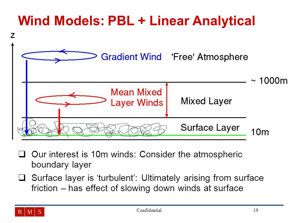 19Confidential Wind Models: PBL + Linear Analytical qOur interest is 10m winds: Consider the atmospheric boundary layer qSurface layer is turbulent: Ultimately arising from surface friction – has effect of slowing down winds at surface