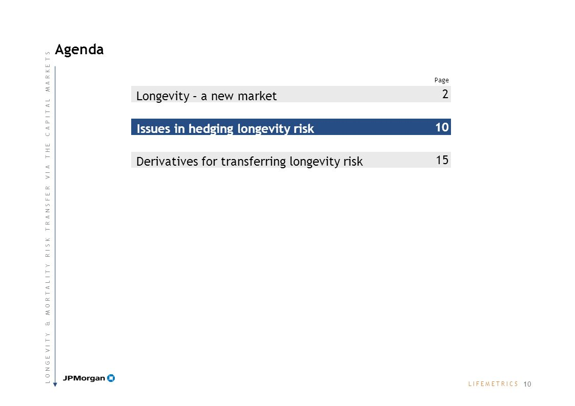 Agenda Page L I F E M E T R I C SL I F E M E T R I C S Derivatives for transferring longevity risk Issues in hedging longevity risk Longevity – a new