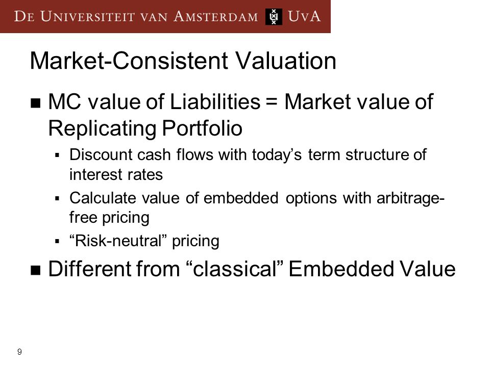 9 Market-Consistent Valuation MC value of Liabilities = Market value of Replicating Portfolio Discount cash flows with todays term structure of intere