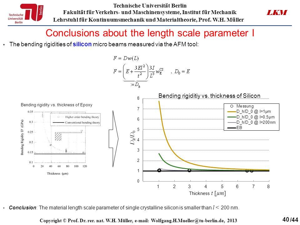 40 Technische Universität Berlin Fakultät für Verkehrs- und Maschinensysteme, Institut für Mechanik Lehrstuhl für Kontinuumsmechanik und Materialtheorie, Prof.
