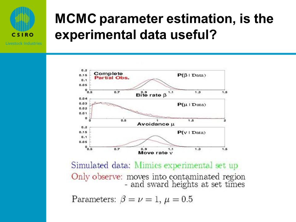 MCMC parameter estimation, is the experimental data useful