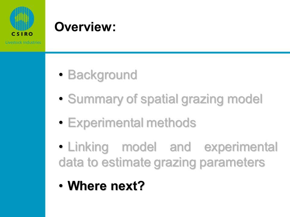 Overview: BackgroundBackground Summary of spatial grazing modelSummary of spatial grazing model Experimental methodsExperimental methods Linking model and experimental data to estimate grazing parametersLinking model and experimental data to estimate grazing parameters Where next Where next