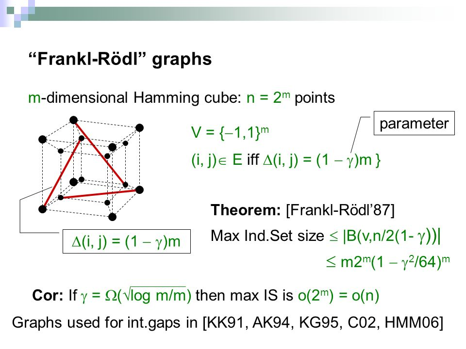 Frankl-Rödl graphs m-dimensional Hamming cube: n = 2 m points V = { 1,1} m (i, j) E iff (i, j) = (1 )m } parameter Theorem: [Frankl-Rödl87] Max Ind.Set size |B(v,n/2(1- ))| m2 m (1 2 /64) m Cor: If = (log m/m) then max IS is o(2 m ) = o(n) Graphs used for int.gaps in [KK91, AK94, KG95, C02, HMM06] (i, j) = (1 )m