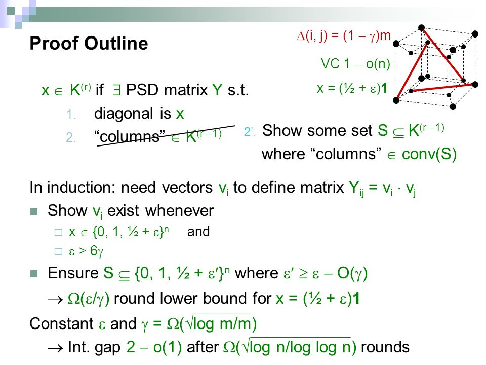 Proof Outline In induction: need vectors v i to define matrix Y ij = v i v j Show v i exist whenever x {0, 1, ½ + } n and > 6 Ensure S {0, 1, ½ + } n where O( ) ( / ) round lower bound for x = (½ + )1 Constant and = (log m/m) Int.