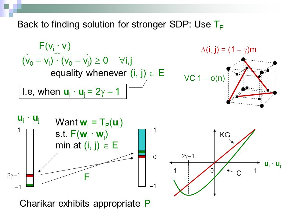 Back to finding solution for stronger SDP: Use T P Charikar exhibits appropriate P (i, j) = (1 )m VC 1 o(n) I.e, when u i · u j = 2 1 (v 0 v i ) · (v 0 v j ) 0 i,j equality whenever (i, j) E F(v i · v j ) u i · u j F Want w i = T P (u i ) s.t.