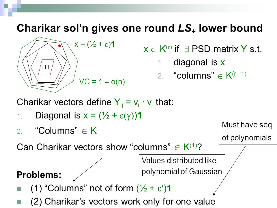 Charikar soln gives one round LS + lower bound Charikar vectors define Y ij = v i · v j that: 1.