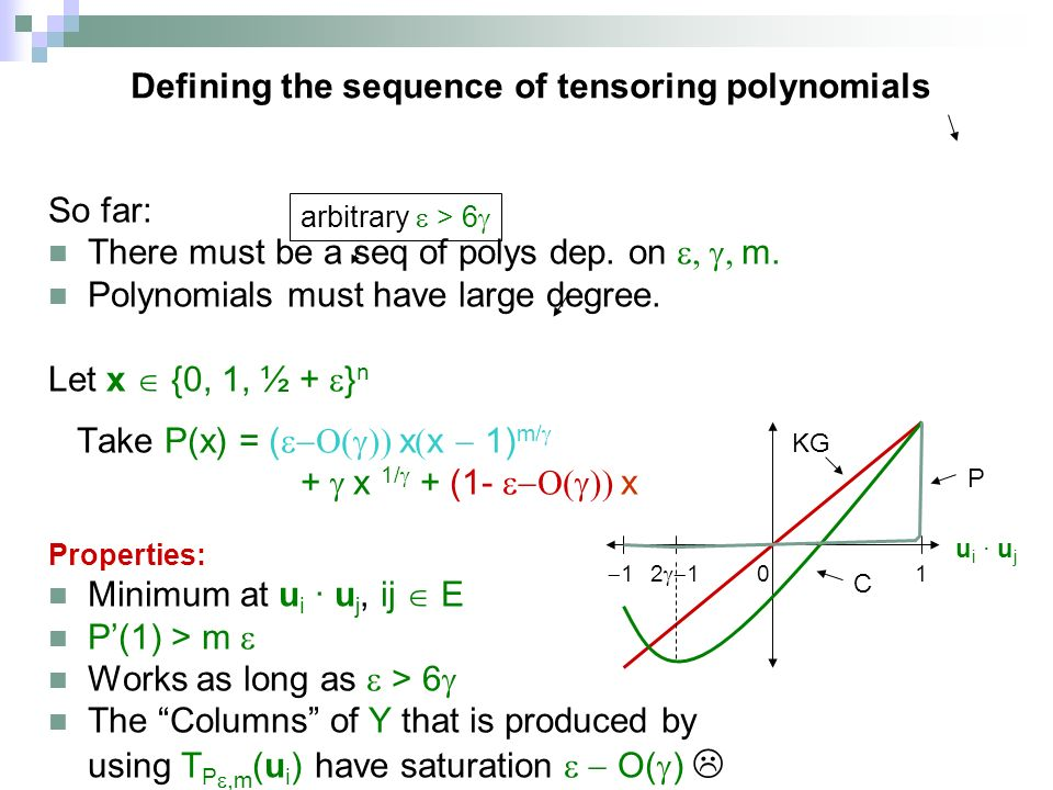So far: There must be a seq of polys dep. on m. Polynomials must have large degree.