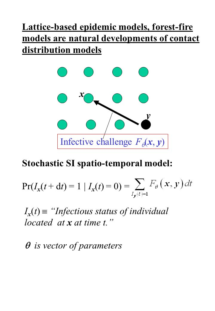 Lattice-based epidemic models, forest-fire models are natural developments of contact distribution models Stochastic SI spatio-temporal model: Pr(I x