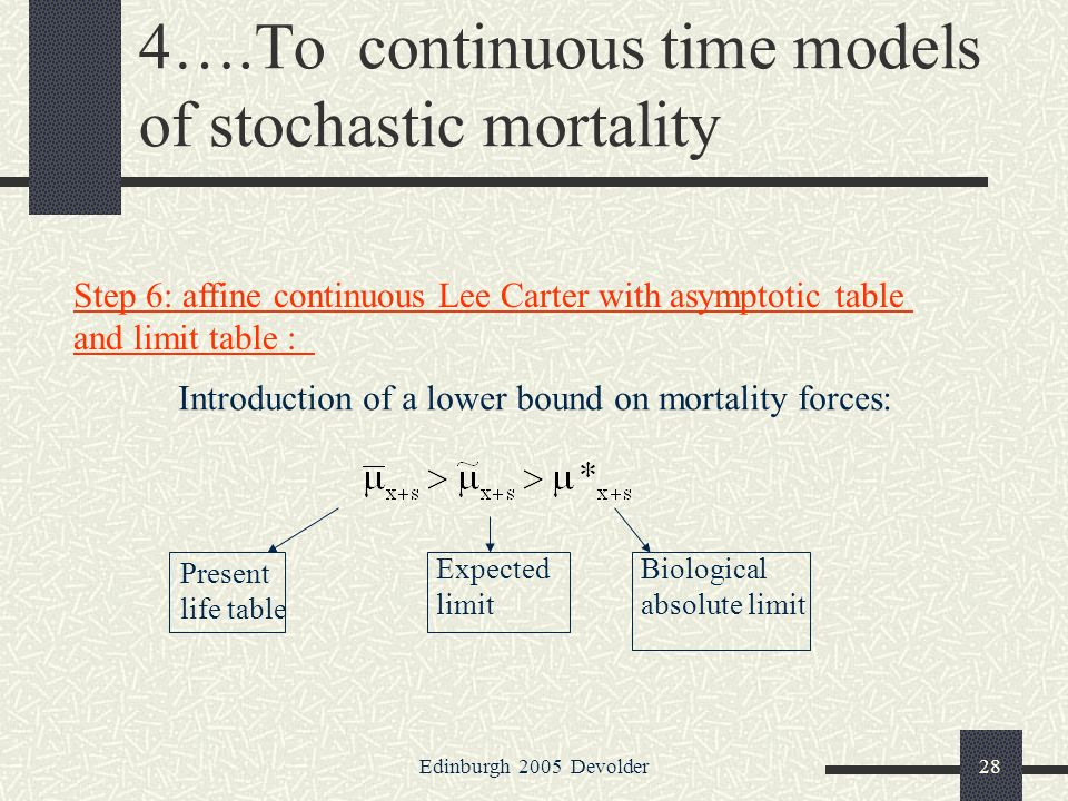 Edinburgh 2005 Devolder28 4….To continuous time models of stochastic mortality Step 6: affine continuous Lee Carter with asymptotic table and limit table : Introduction of a lower bound on mortality forces: Present life table Biological absolute limit Expected limit
