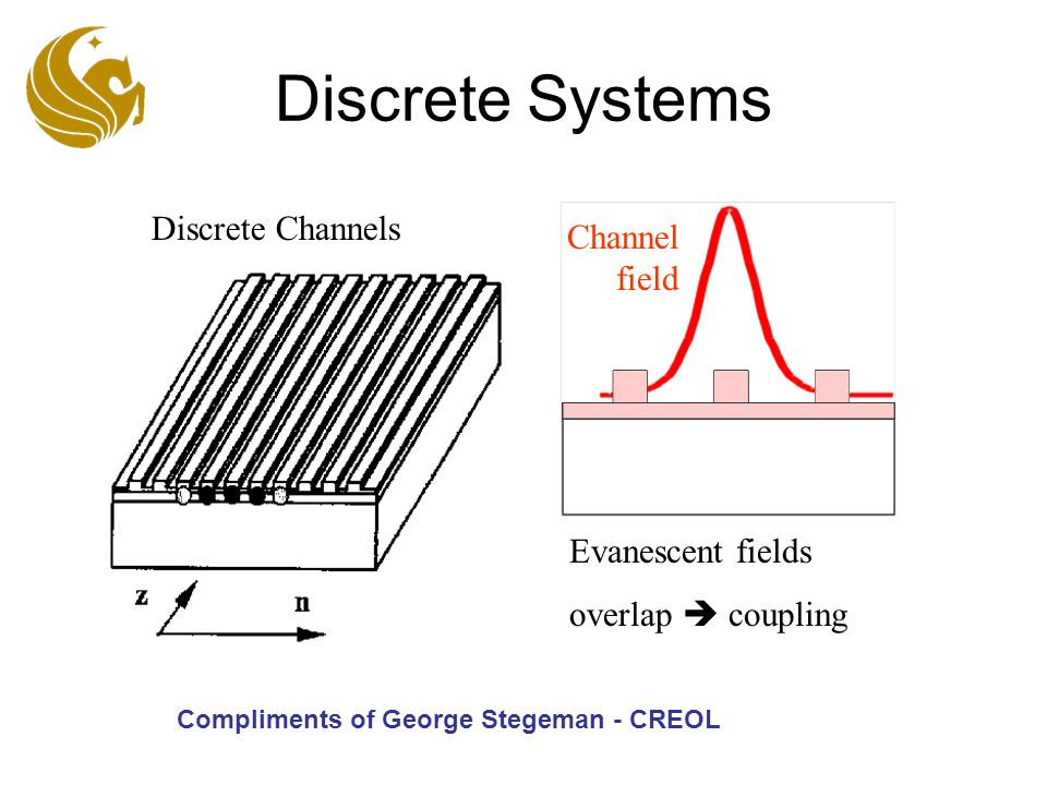 Discrete Systems Discrete Channels Evanescent fields overlap coupling Channel field Compliments of George Stegeman - CREOL