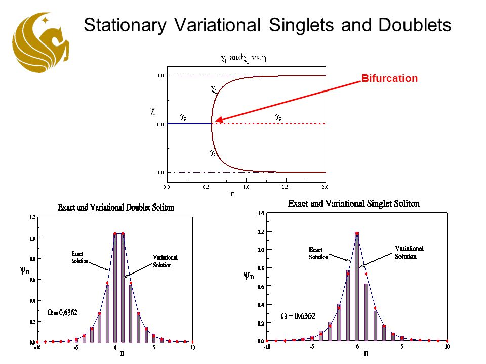 Stationary Variational Singlets and Doublets Bifurcation
