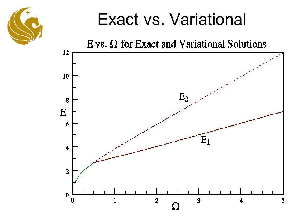 Exact vs. Variational