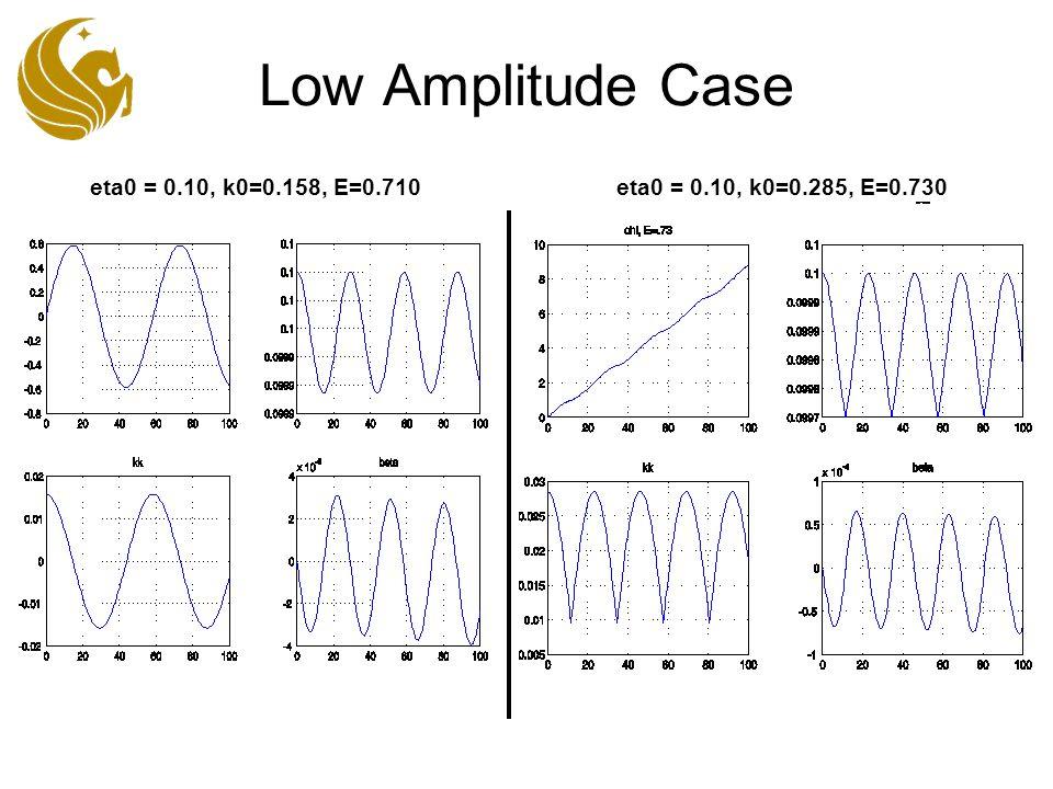 Low Amplitude Case eta0 = 0.10, k0=0.158, E=0.710eta0 = 0.10, k0=0.285, E=0.730