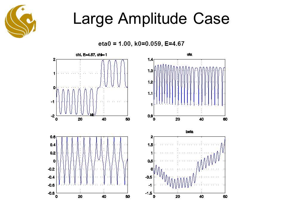 Large Amplitude Case eta0 = 1.00, k0=0.059, E=4.67