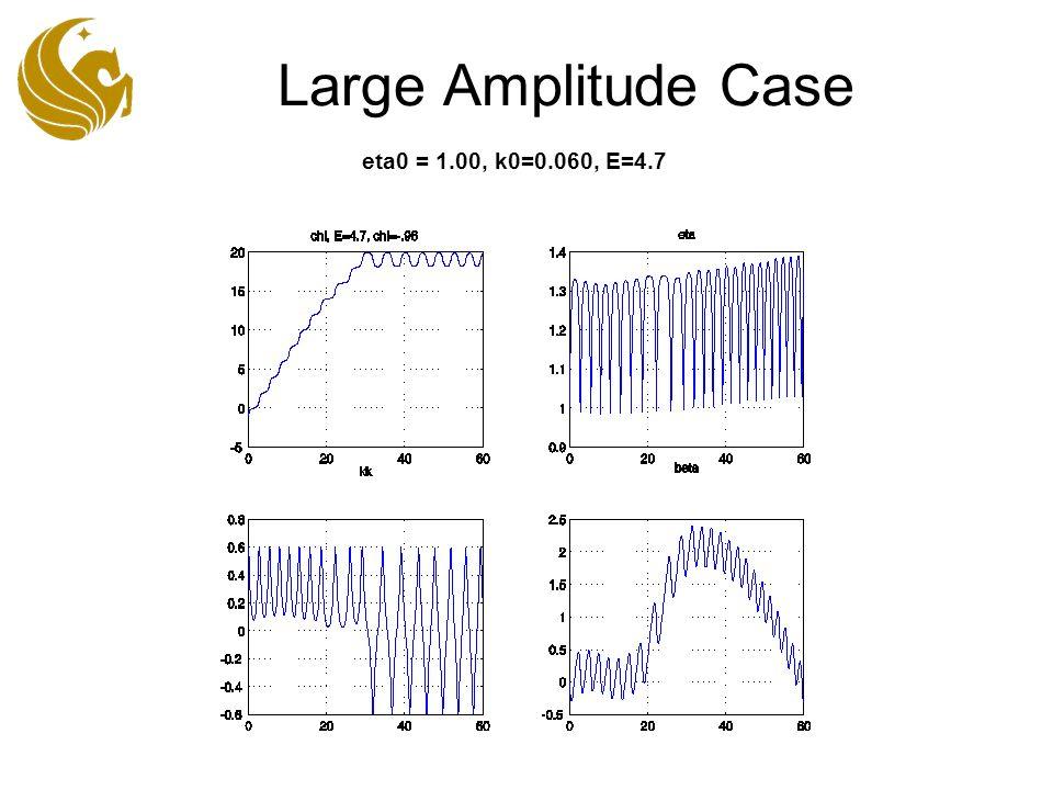 Large Amplitude Case eta0 = 1.00, k0=0.060, E=4.7