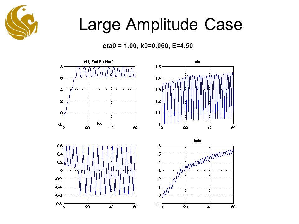 Large Amplitude Case eta0 = 1.00, k0=0.060, E=4.50