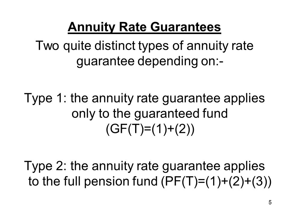 5 Annuity Rate Guarantees Two quite distinct types of annuity rate guarantee depending on:- Type 1: the annuity rate guarantee applies only to the guaranteed fund (GF(T)=(1)+(2)) Type 2: the annuity rate guarantee applies to the full pension fund (PF(T)=(1)+(2)+(3))