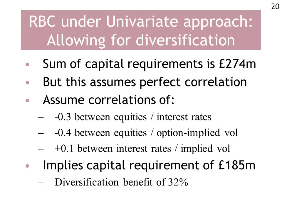 20 RBC under Univariate approach: Allowing for diversification Sum of capital requirements is £274m But this assumes perfect correlation Assume correlations of: –-0.3 between equities / interest rates –-0.4 between equities / option-implied vol –+0.1 between interest rates / implied vol Implies capital requirement of £185m –Diversification benefit of 32%