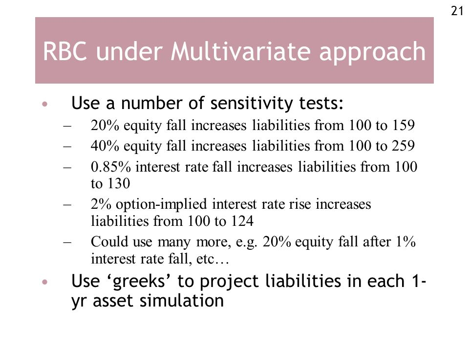 21 RBC under Multivariate approach Use a number of sensitivity tests: –20% equity fall increases liabilities from 100 to 159 –40% equity fall increases liabilities from 100 to 259 –0.85% interest rate fall increases liabilities from 100 to 130 –2% option-implied interest rate rise increases liabilities from 100 to 124 –Could use many more, e.g.
