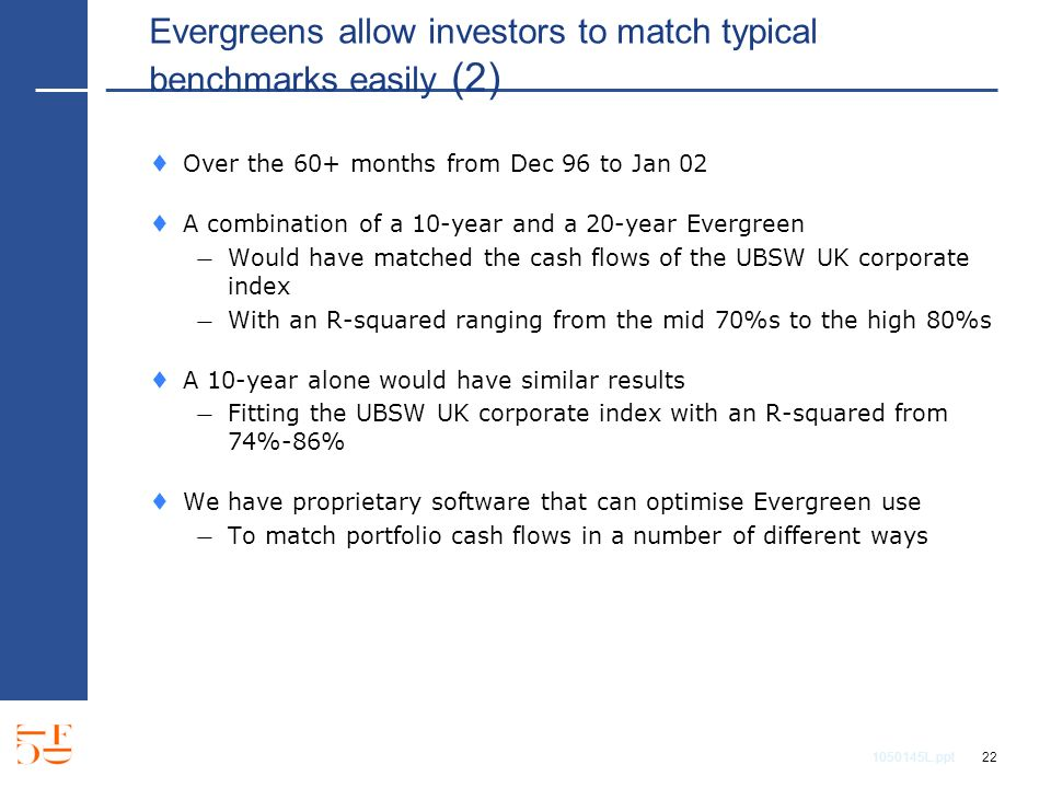 1050145L.ppt 22 Evergreens allow investors to match typical benchmarks easily (2) Over the 60+ months from Dec 96 to Jan 02 A combination of a 10-year and a 20-year Evergreen Would have matched the cash flows of the UBSW UK corporate index With an R-squared ranging from the mid 70%s to the high 80%s A 10-year alone would have similar results Fitting the UBSW UK corporate index with an R-squared from 74%-86% We have proprietary software that can optimise Evergreen use To match portfolio cash flows in a number of different ways