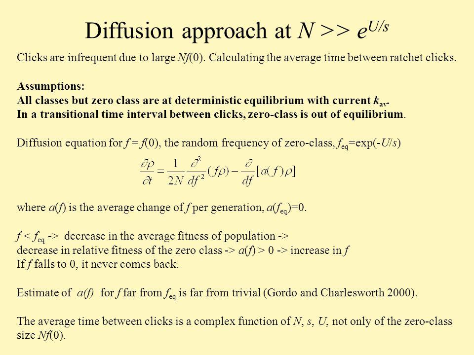Simulation vs analytic theory
