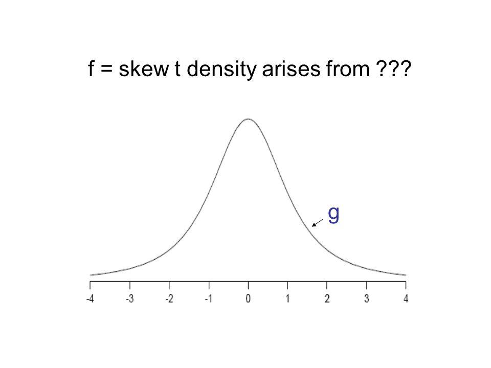 f = skew t density arises from g