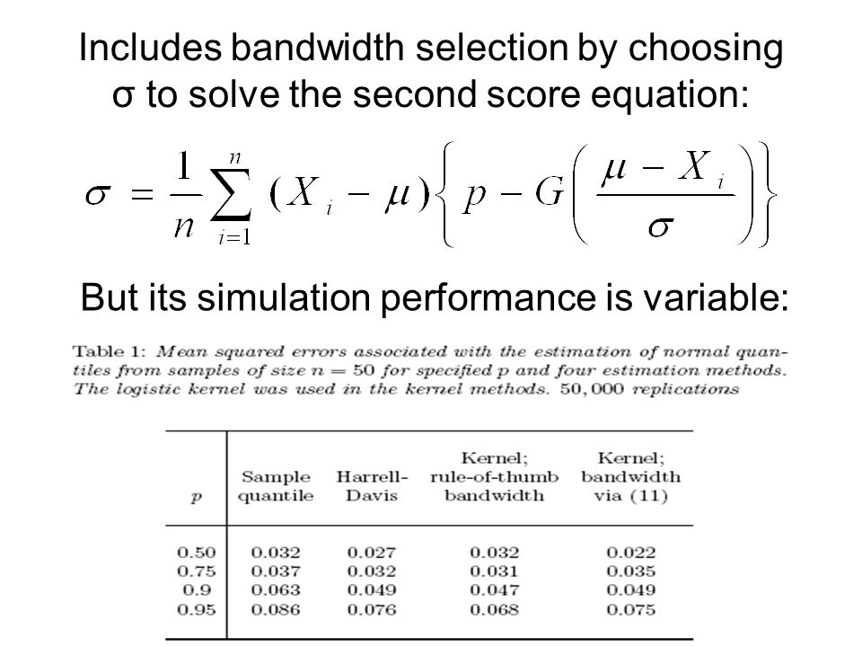 Includes bandwidth selection by choosing σ to solve the second score equation: But its simulation performance is variable: