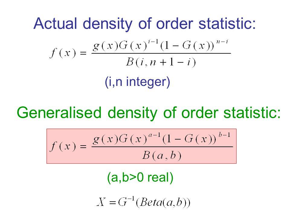 Actual density of order statistic: Generalised density of order statistic: (i,n integer) (a,b>0 real)