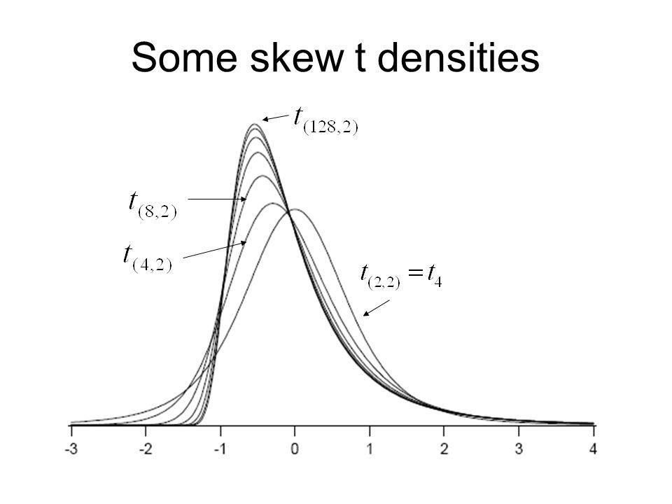 Some skew t densities