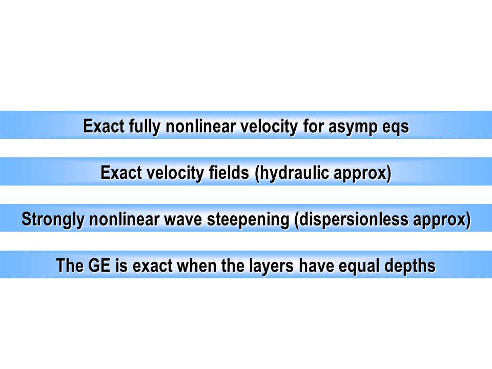 Exact fully nonlinear velocity for asymp eqs Exact velocity fields (hydraulic approx) Strongly nonlinear wave steepening (dispersionless approx) The GE is exact when the layers have equal depths