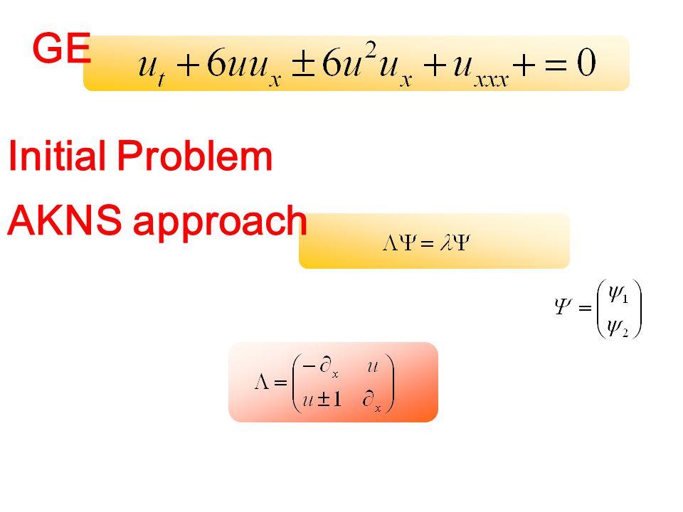 Initial Problem AKNS approach