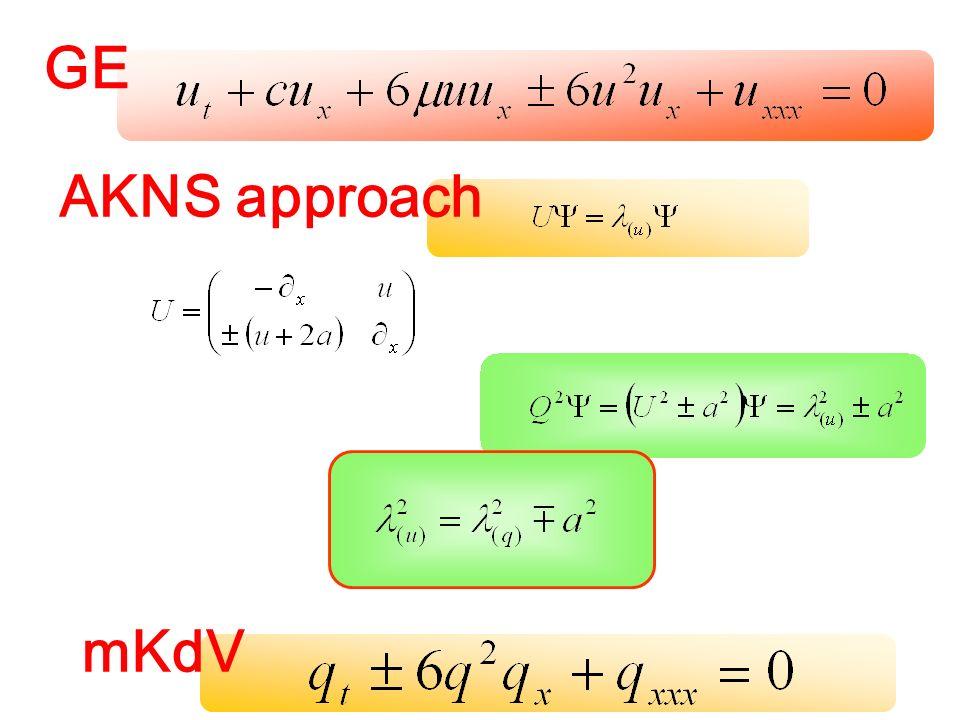 GE mKdV AKNS approach