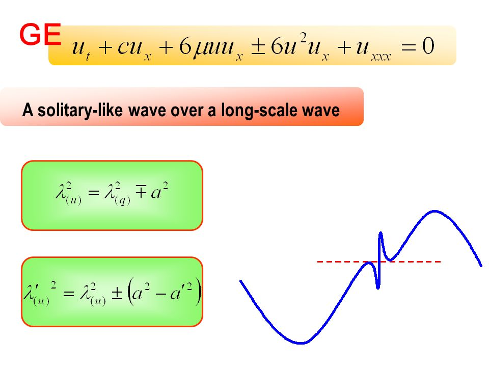 GE A solitary-like wave over a long-scale wave
