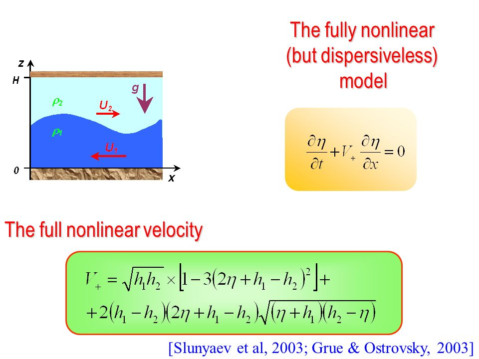 The fully nonlinear (but dispersiveless) model The full nonlinear velocity [Slunyaev et al, 2003; Grue & Ostrovsky, 2003]