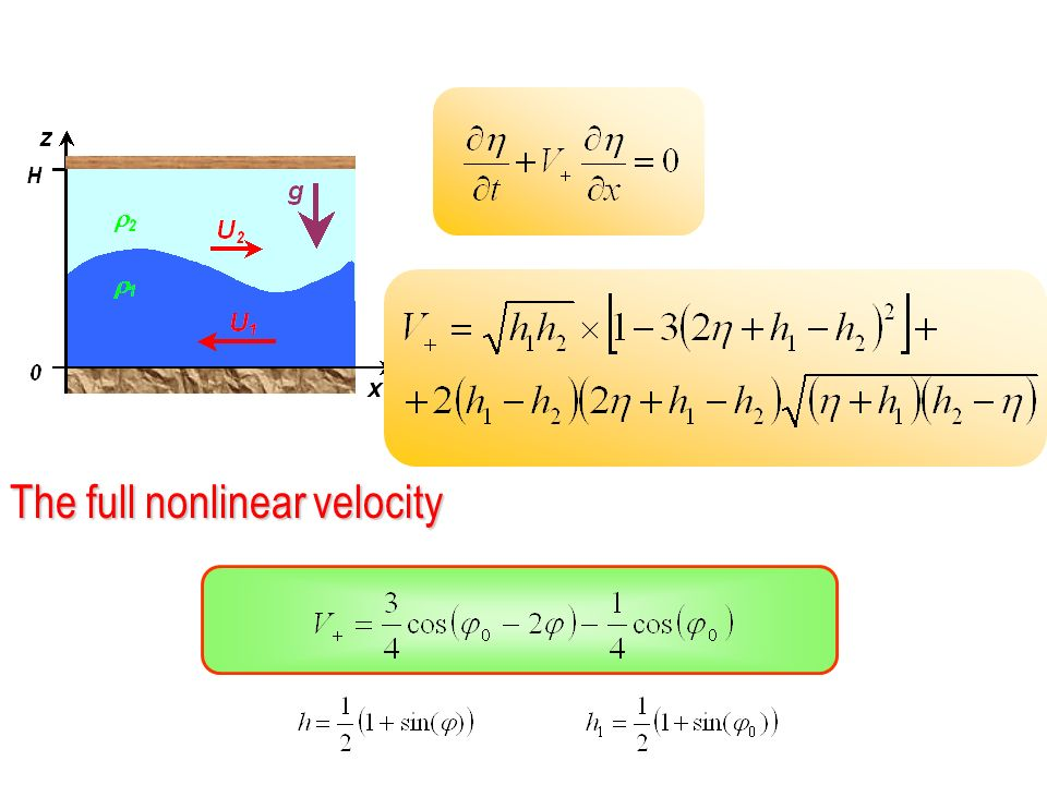 The full nonlinear velocity