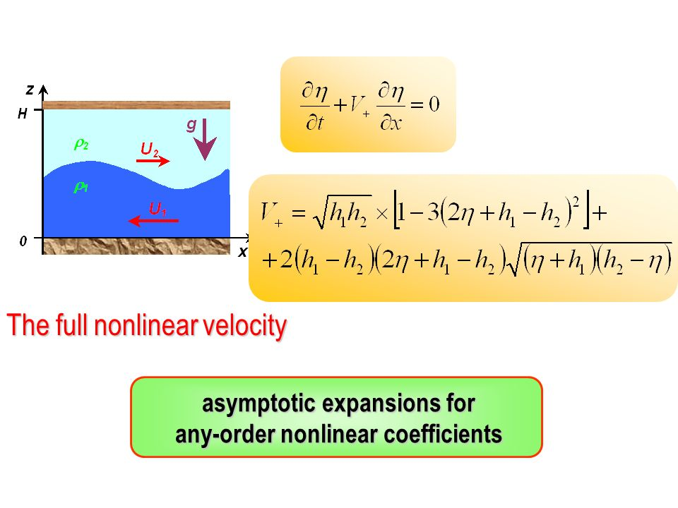 The full nonlinear velocity asymptotic expansions for any-order nonlinear coefficients