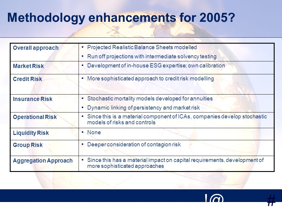 # Methodology enhancements for 2005.
