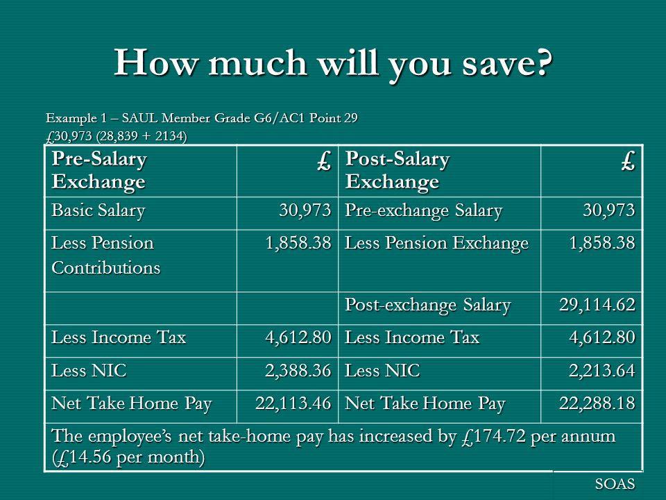 How much will you save.