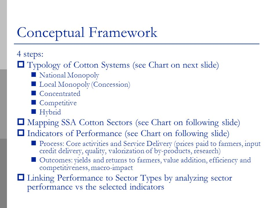 Conceptual Framework 4 steps: Typology of Cotton Systems (see Chart on next slide) National Monopoly Local Monopoly (Concession) Concentrated Competitive Hybrid Mapping SSA Cotton Sectors (see Chart on following slide) Indicators of Performance (see Chart on following slide) Process: Core activities and Service Delivery (prices paid to farmers, input credit delivery, quality, valorization of by-products, research) Outcomes: yields and returns to farmers, value addition, efficiency and competitiveness, macro-impact Linking Performance to Sector Types by analyzing sector performance vs the selected indicators