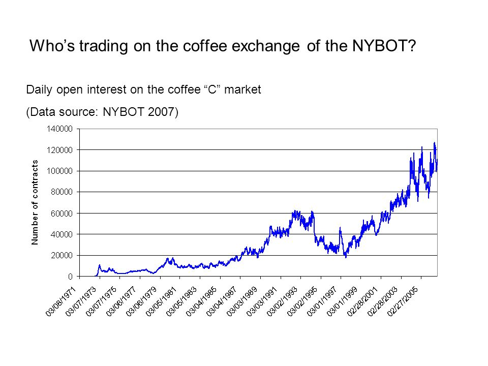 Whos trading on the coffee exchange of the NYBOT.