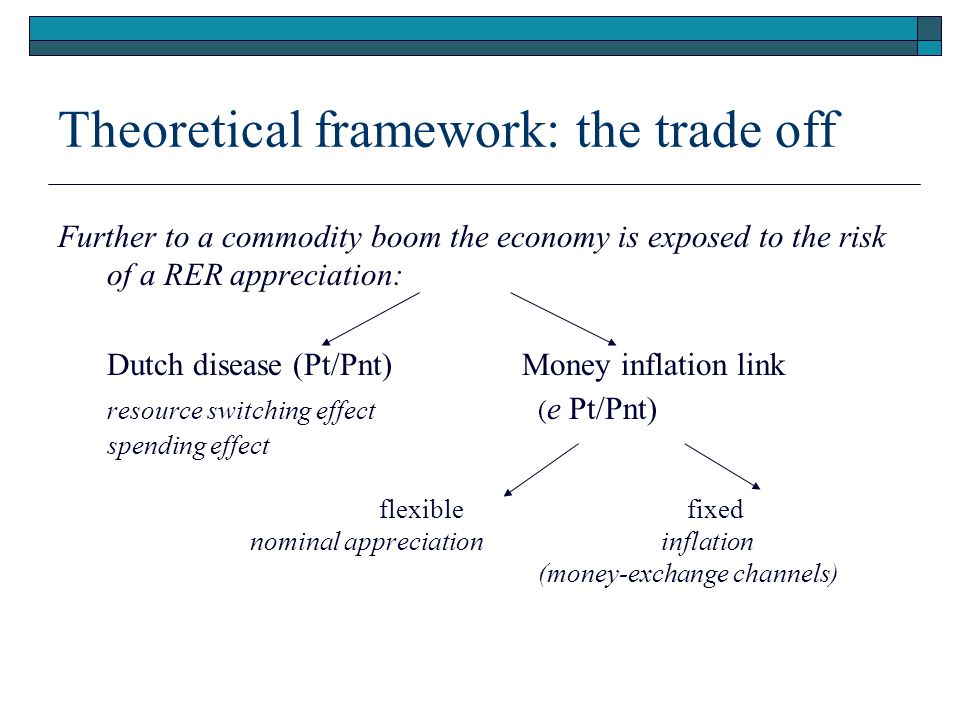 Theoretical framework: the trade off Further to a commodity boom the economy is exposed to the risk of a RER appreciation: Dutch disease (Pt/Pnt) Money inflation link resource switching effect( e Pt/Pnt) spending effect flexible fixed nominal appreciation inflation (money-exchange channels)