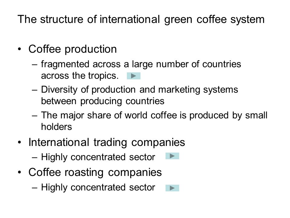 The structure of international green coffee system Coffee production –fragmented across a large number of countries across the tropics. –Diversity of