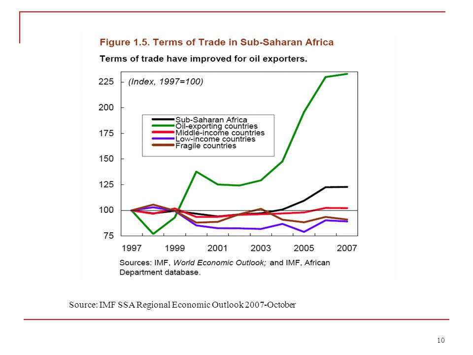 10 Source: IMF SSA Regional Economic Outlook 2007-October