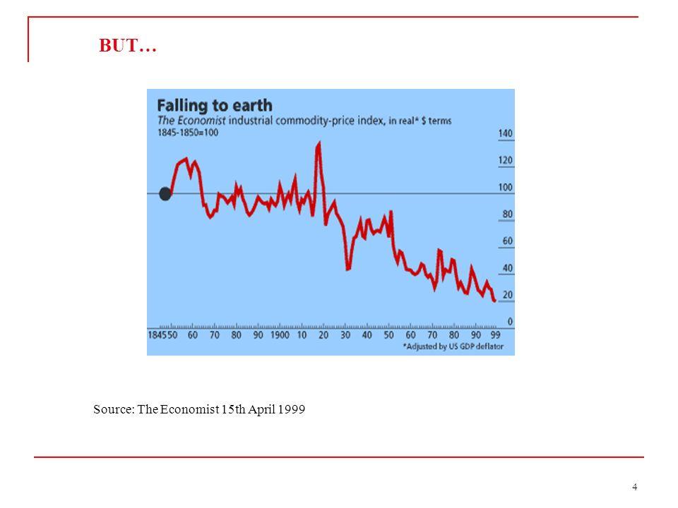 4 BUT… Source: The Economist 15th April 1999
