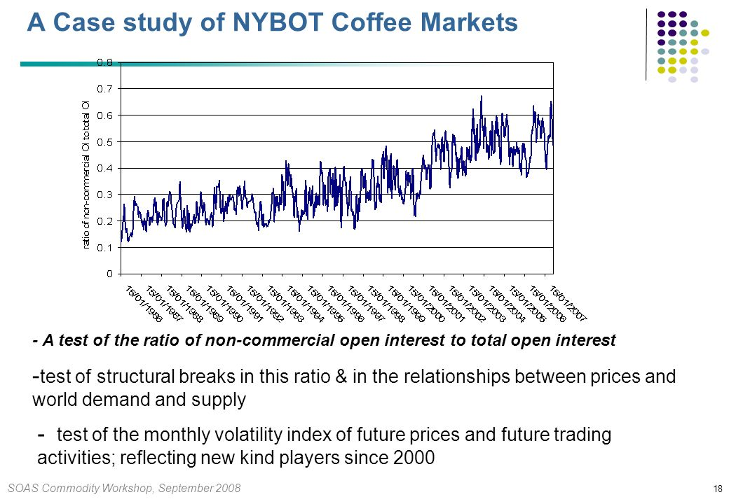 SOAS Commodity Workshop, September 2008 18 A Case study of NYBOT Coffee Markets - A test of the ratio of non-commercial open interest to total open interest - test of structural breaks in this ratio & in the relationships between prices and world demand and supply - test of the monthly volatility index of future prices and future trading activities; reflecting new kind players since 2000