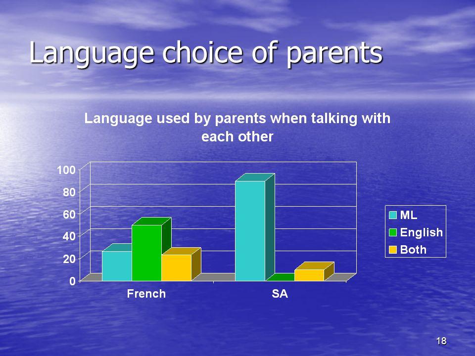 18 Language choice of parents